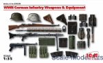 ICM35638 WWII German Infantry Weapons and Equipment