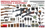 MA35247 German Infantry Weapons & Equipment
